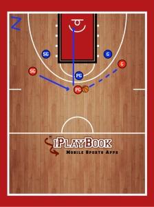 2 - Passe no corredor lateral e corte para o cesto. Reajuste da jogadora do lado contrário para ocupar posição central.