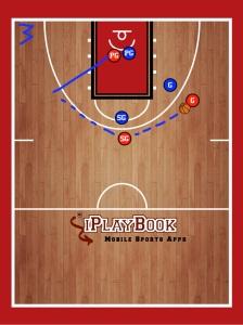3 - Depois do corte, jogadora recupera posição fora dos três pontos. Bola muda de lado.