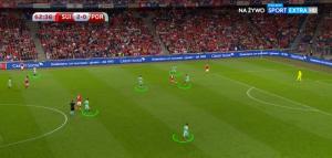 A pressão portuguesa no segundo tempo
